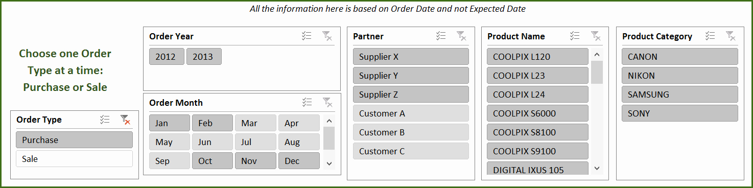 Purchase Sales Inventory Excel Template Beautiful Free Excel Inventory Template Download Inventory Spreadsheet