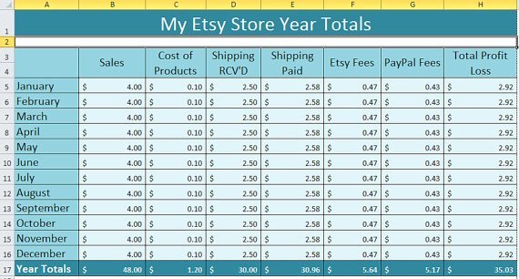 Purchase Sales Inventory Excel Template Best Of Excel Spreadsheet for Etsy Shop Track Inventory Sales