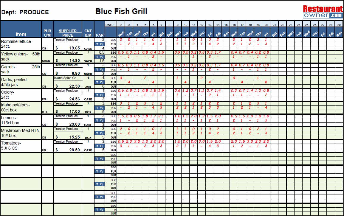 Purchase Sales Inventory Excel Template Best Of Perpetual Inventory & ordering Template