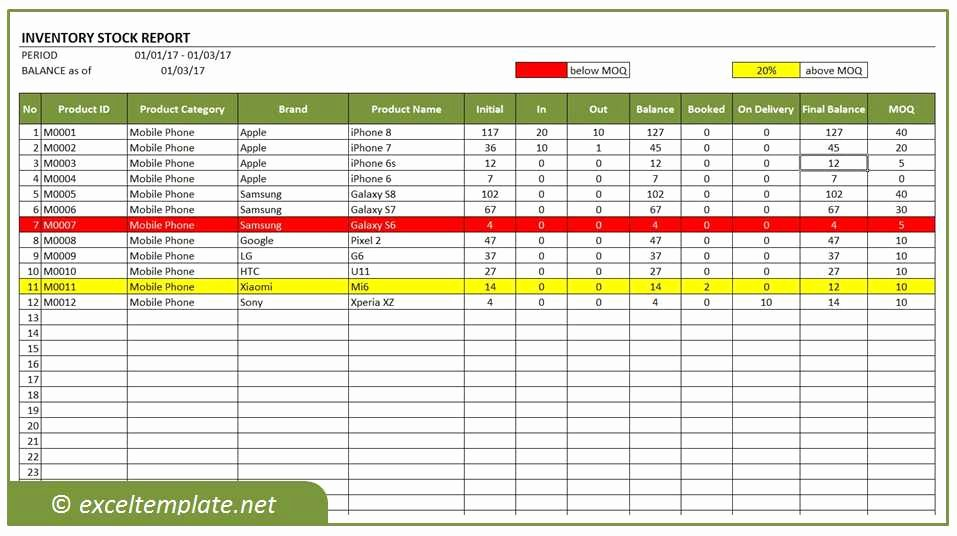 Purchase Sales Inventory Excel Template Unique Simple Inventory Manager for Trading and Retail Business