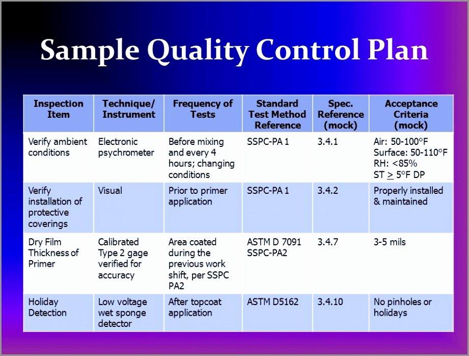 Quality assurance Plan Template Best Of 12 Quality assurance Plan Templates – Free Sample Example Printable Sample Quality assurance