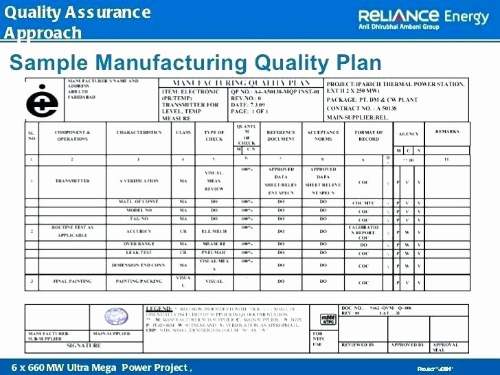Quality assurance Plan Template Best Of Project Quality Plan Template 8 Example Quality Planning