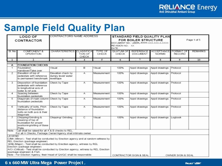 Quality assurance Plan Template Fresh Quality Management