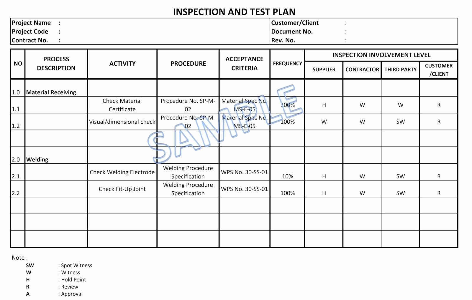 Quality assurance Plan Template Unique Quality assurance Plan Template Manufacturing