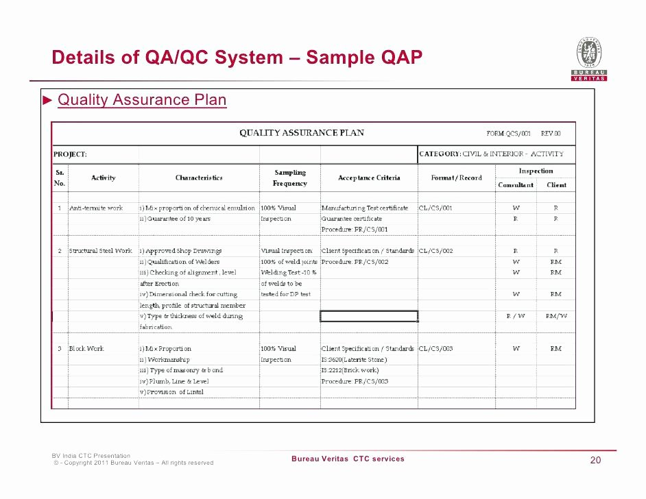 Quality assurance Plans Template Awesome Template Qc Plan format – Chaseevents