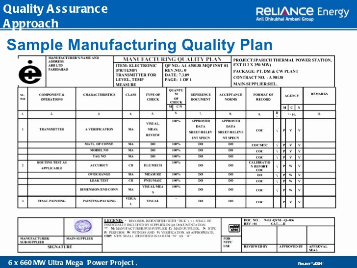 Quality assurance Plans Template Best Of Quality Management