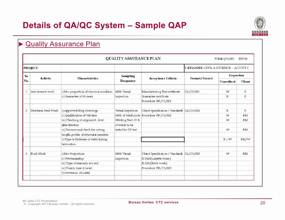 Quality assurance Plans Template Inspirational Quality assurance Plan Template Bureau Veritas