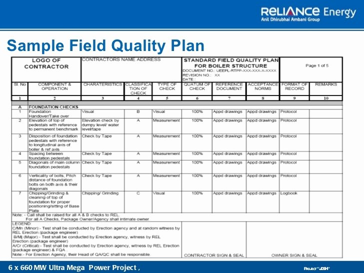 Quality assurance Program Template Awesome 11 Quality Management Plan Examples Pdf Word
