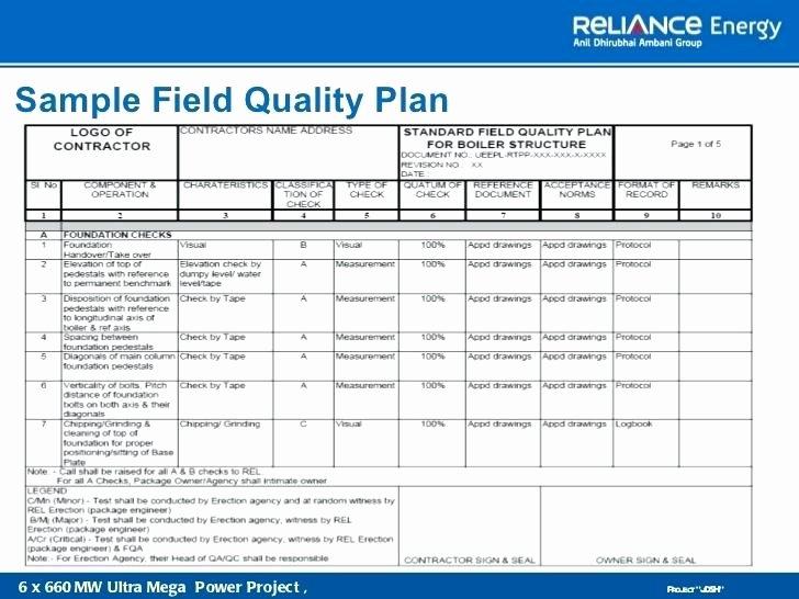 Quality assurance Program Template Beautiful Sample Quality Control Plan Template assurance Program