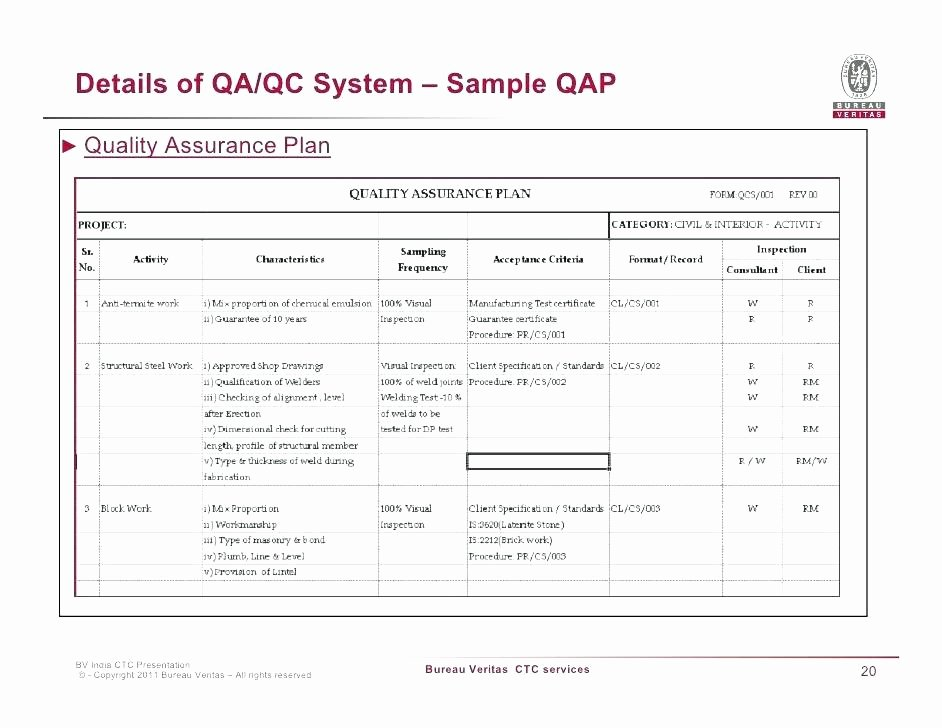 Quality assurance Report Template New Quality assurance Audit Report Checklist Template Sample