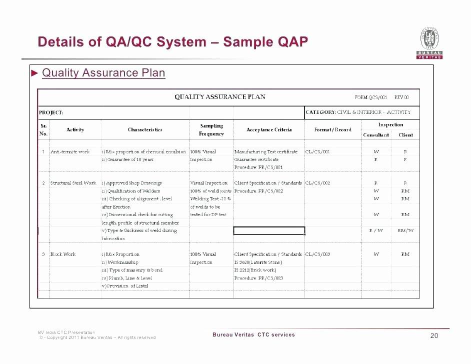 Quality assurance Reports Template Beautiful Ems Incident Report Template Quality assurance – Arabnorma