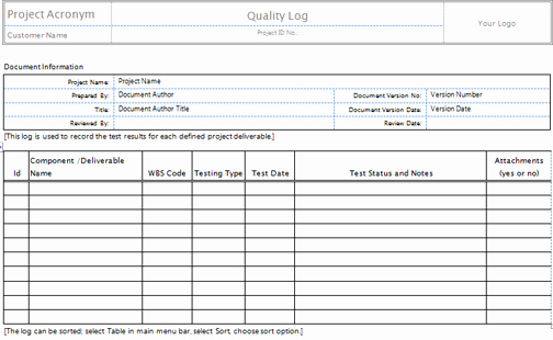 Quality assurance Reports Template Fresh Standard Quality Control Report to Pin On