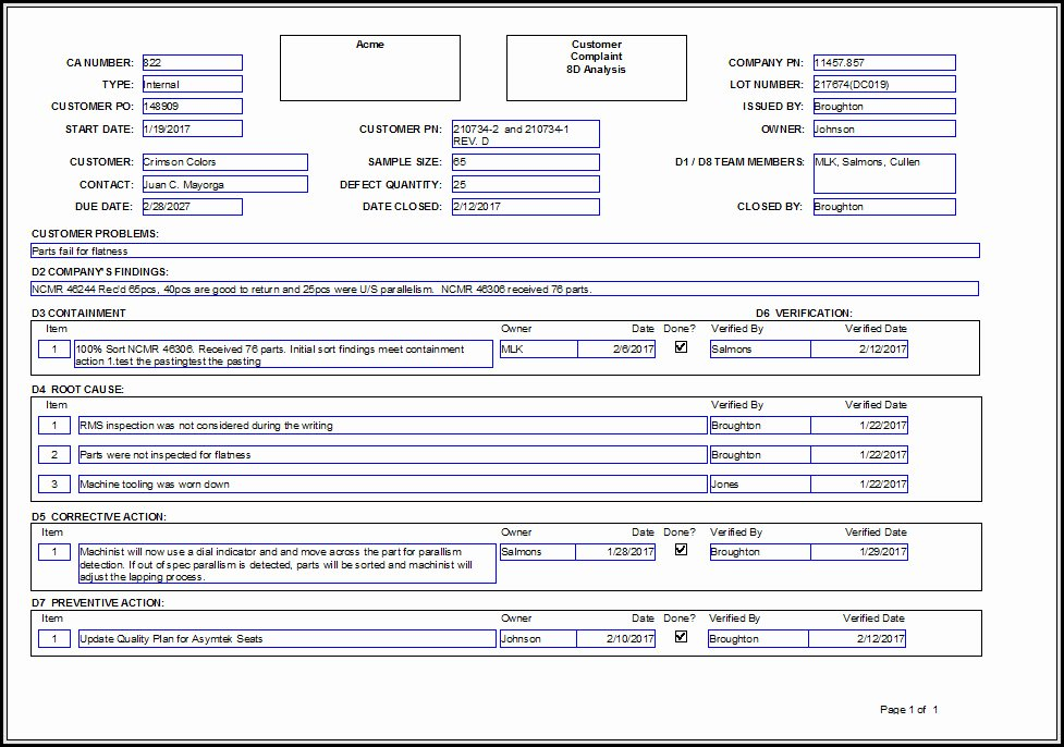 Quality assurance Reports Template Lovely software Quality assurance Report Template – Radiofama