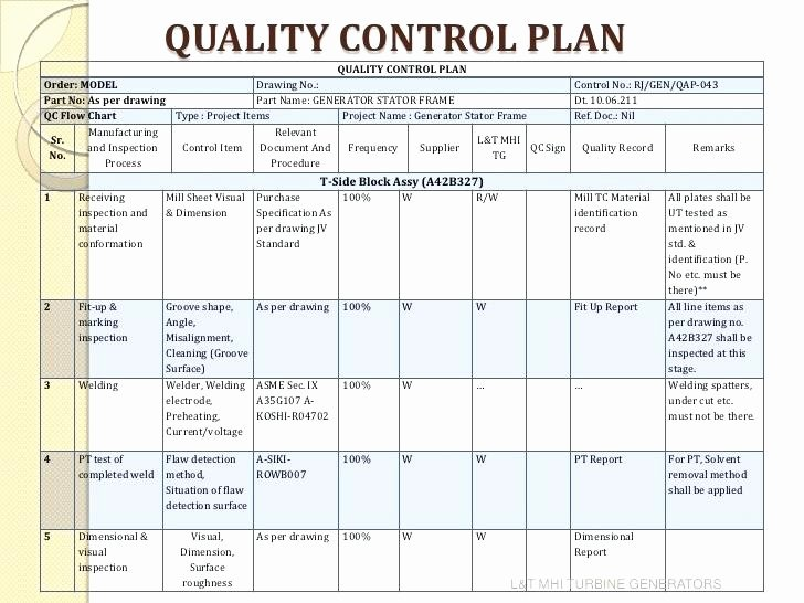 Quality Control Document Template Lovely Quality assurance Template Excel Control Plan