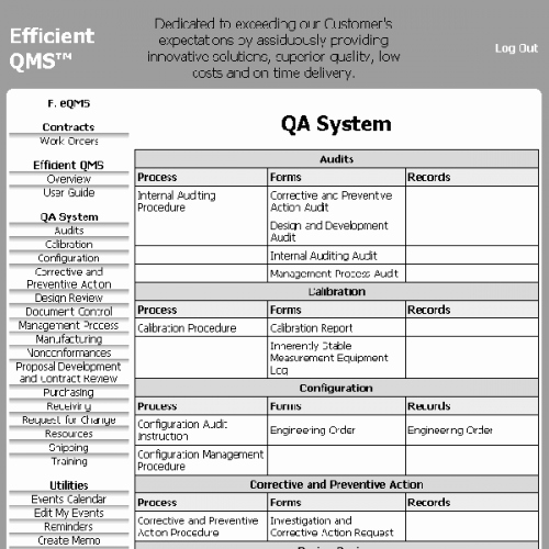 Quality Control Document Template New Quality Control Plan for Paperless Quality Management System