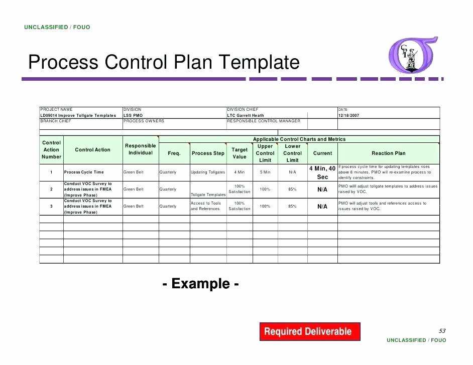 Quality Control form Template Beautiful Control Document Template Change Example – Vraccelerator