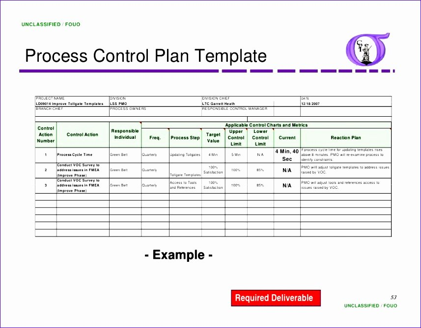 Quality Control Plan Template Excel Awesome 8 Quality assurance Template Excel Exceltemplates