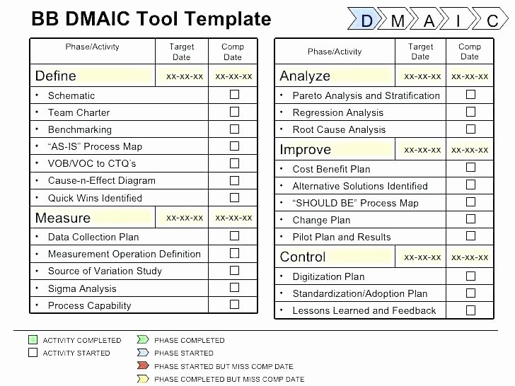 Quality Control Plan Template Excel Awesome Quality Control Plan Template Excel Quality assurance