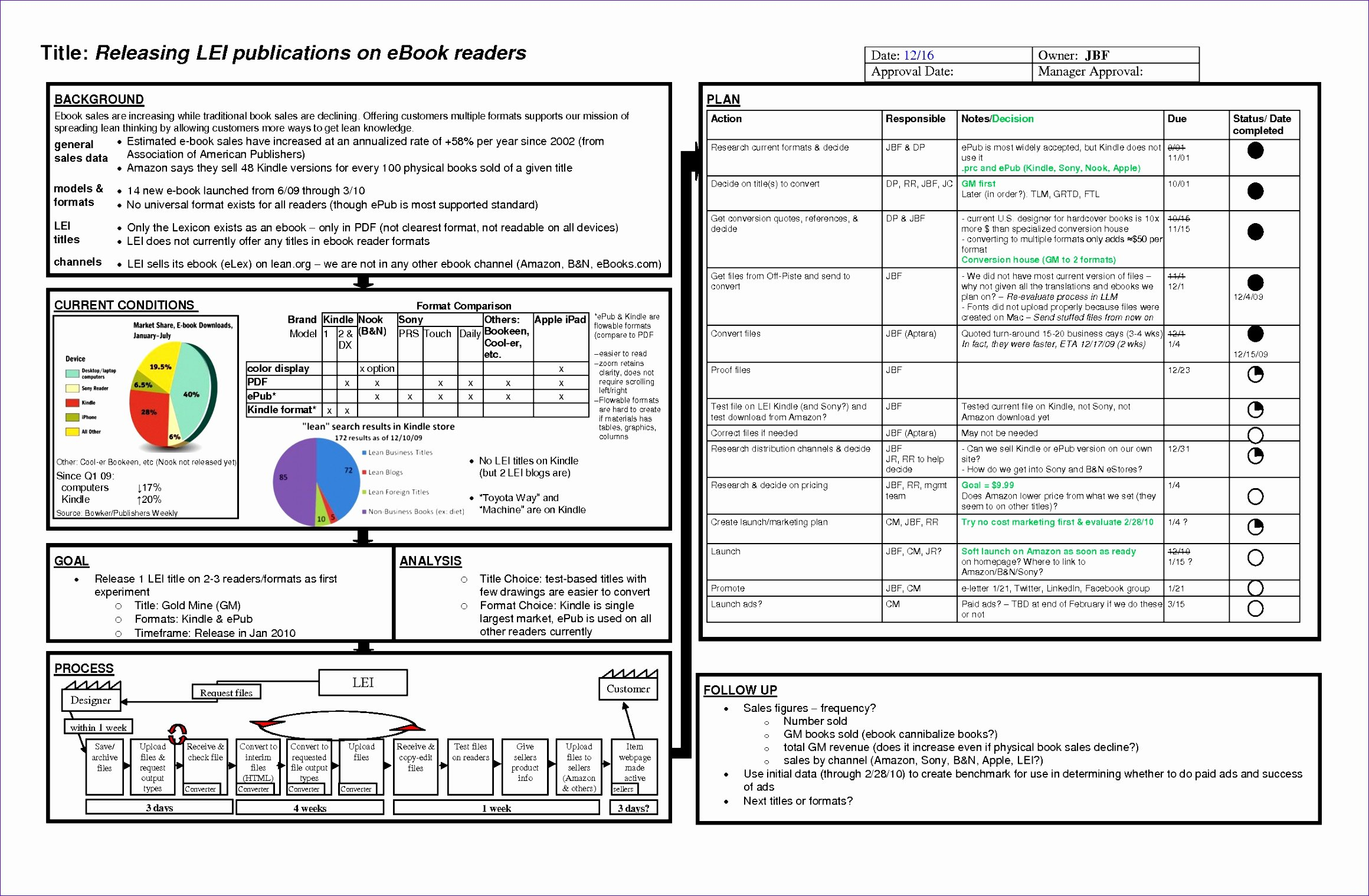 Quality Control Plan Template Excel Beautiful Quality Control Plan Template Excel S6dtu Beautiful toyota