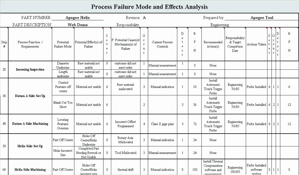Quality Control Plan Template Excel Fresh Template Quality Control Plan Excel – Chaseevents