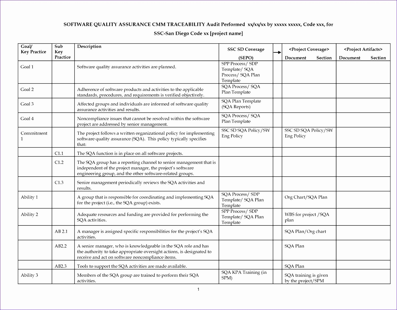 Quality Control Plan Template Excel Lovely 10 Quality Control Plan Template Excel Exceltemplates