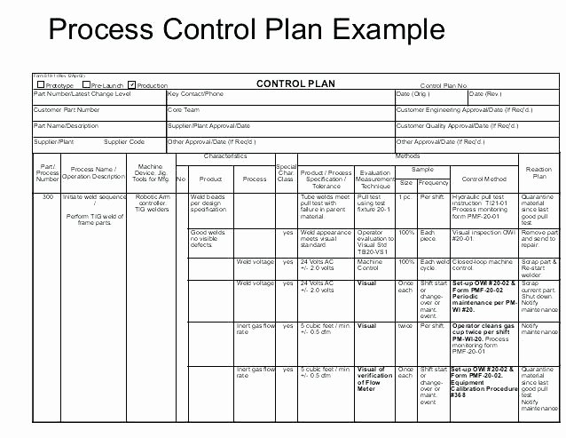 Quality Control Plan Template Excel Luxury Quality Control Plan Template Excel Quality assurance