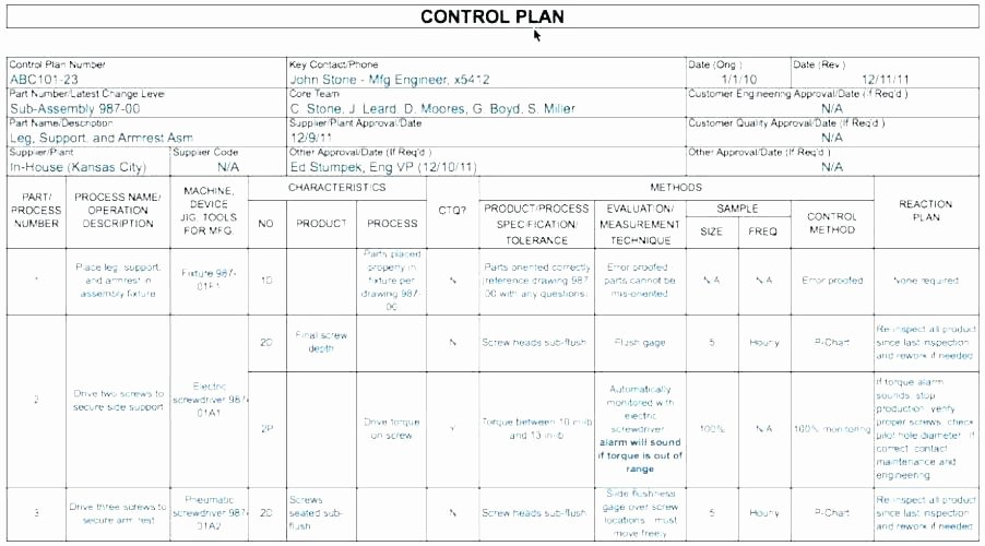 Quality Control Plan Template Excel New Checks Template Quality Control Checklist Excel Qa