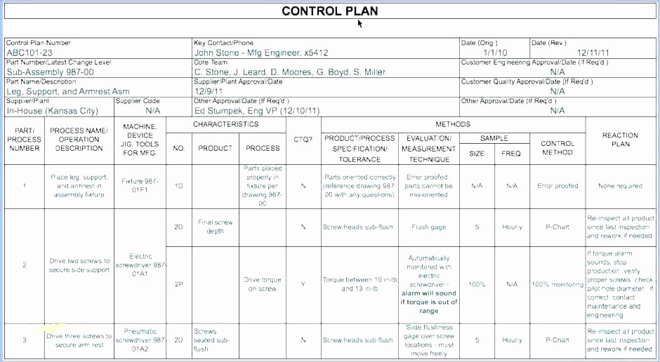 Quality Control Plan Template Excel New Quality assurance Template Quality Control Plan Template