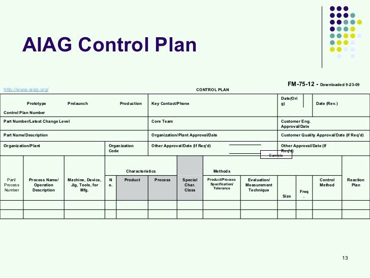 quality control plans templates plan template excel format