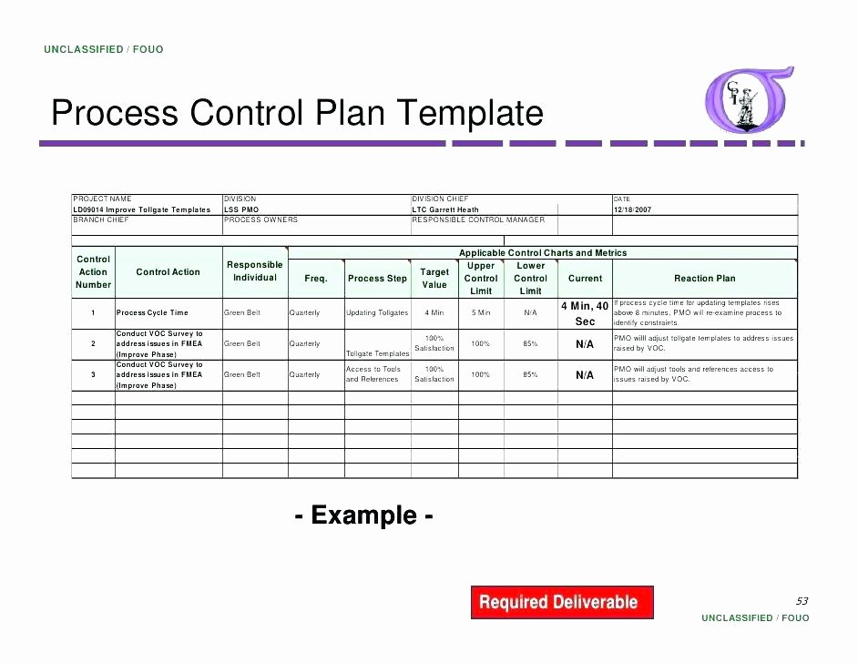 Quality Control Program Template Beautiful Pretty Quality Control Plan Sample Template Quality