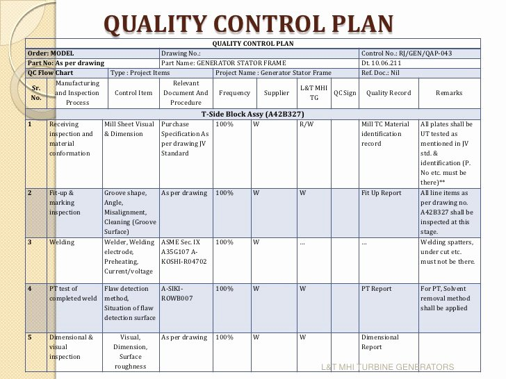 Quality Control Program Template Best Of 27 Of Manufacturing Quality Plan Template