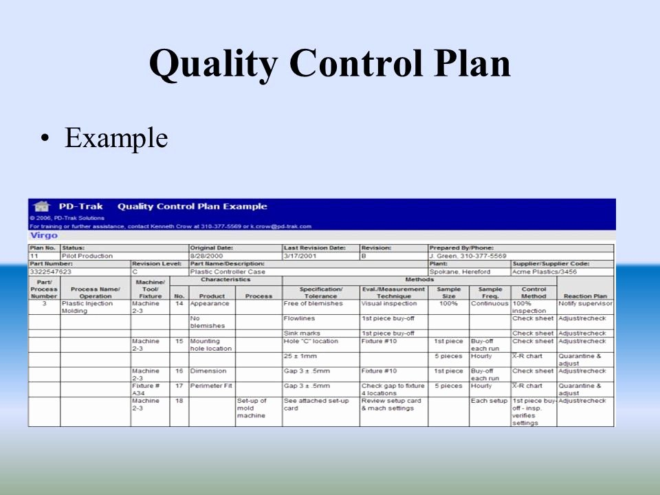 Quality Control Program Template Best Of software Quality Management Plan Ppt Video Online