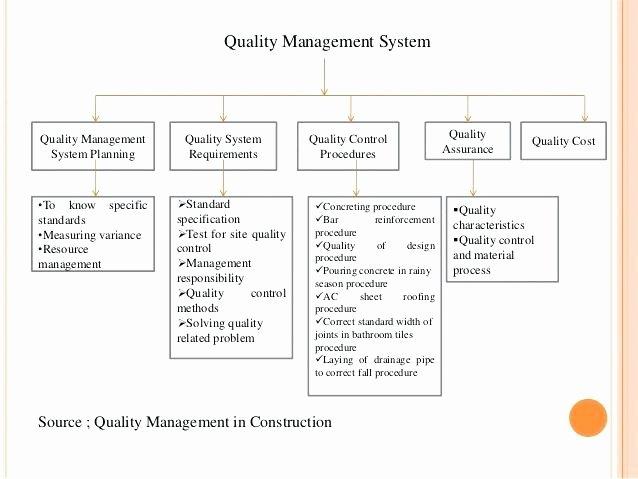 Quality Control Program Template Elegant Quality Control Plan Template Design Information Checklist
