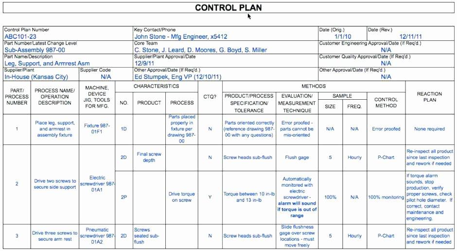 Quality Control Program Template Inspirational Template Quality Control Plan Excel – Chaseevents