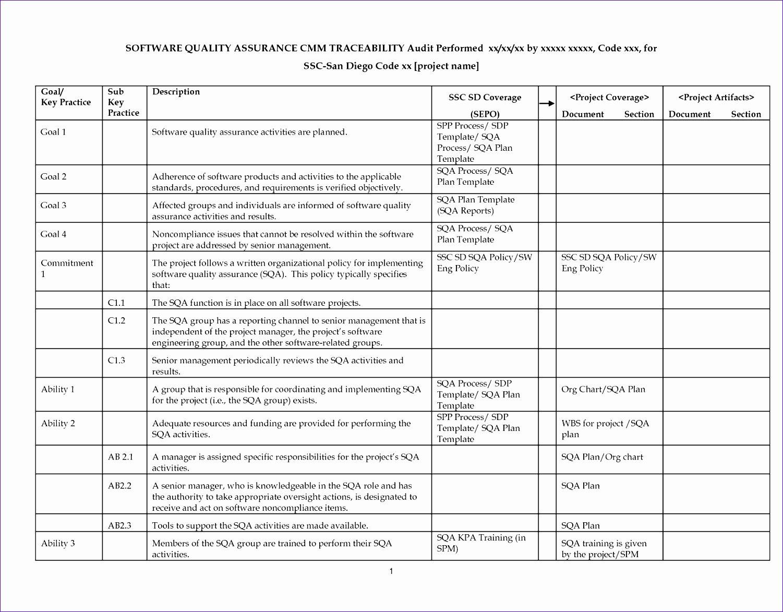 Quality Control Program Template Luxury 10 Quality Control Plan Template Excel Exceltemplates