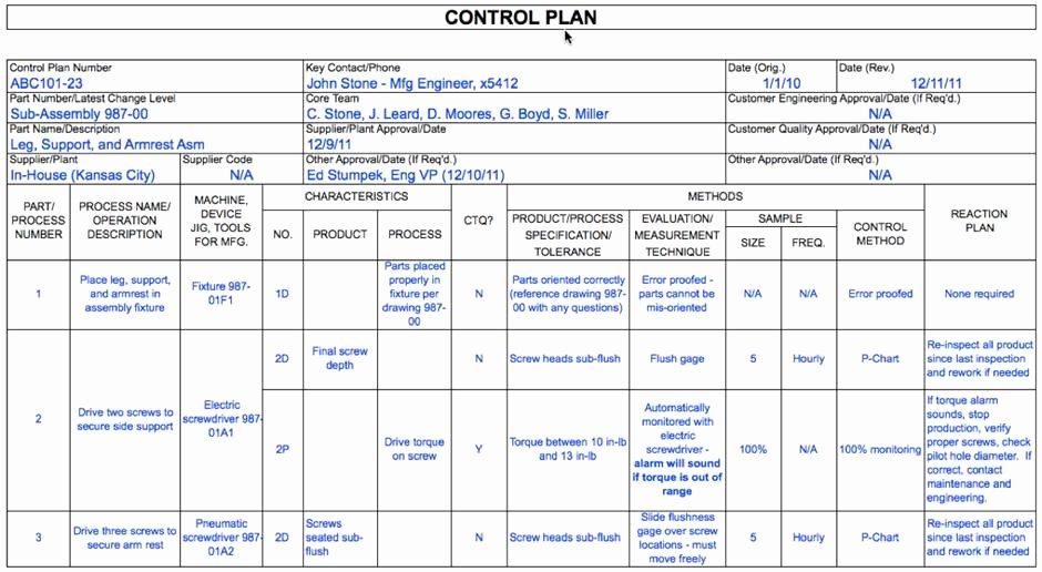 Quality Control Program Template Unique Quality Plan Template