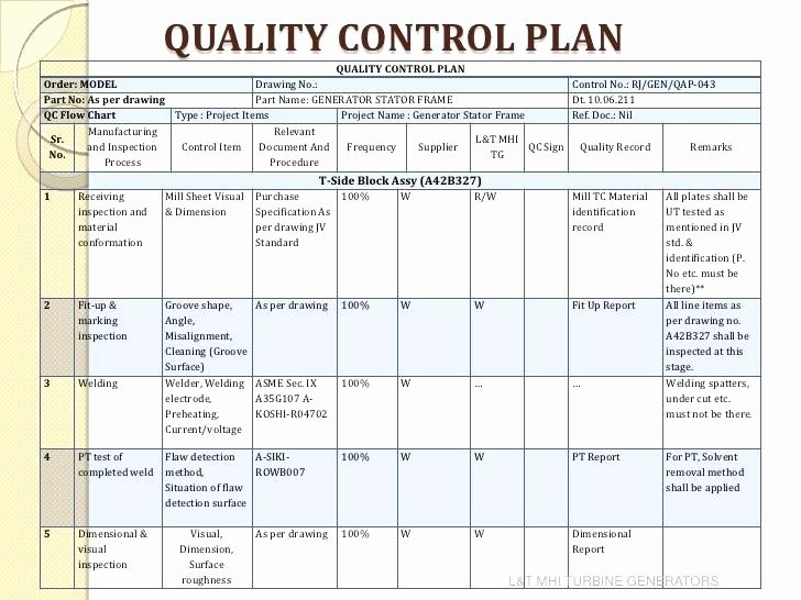 Quality Control Program Template Unique Sample Quality Control Plan for Manufacturing Project