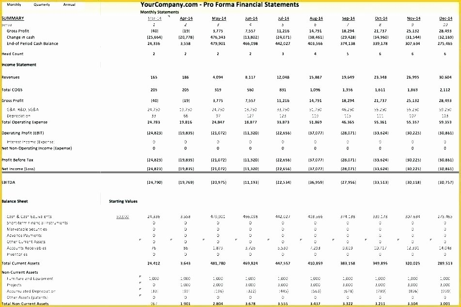 Quarterly Finance Report Template Beautiful Excel Template Annual Report