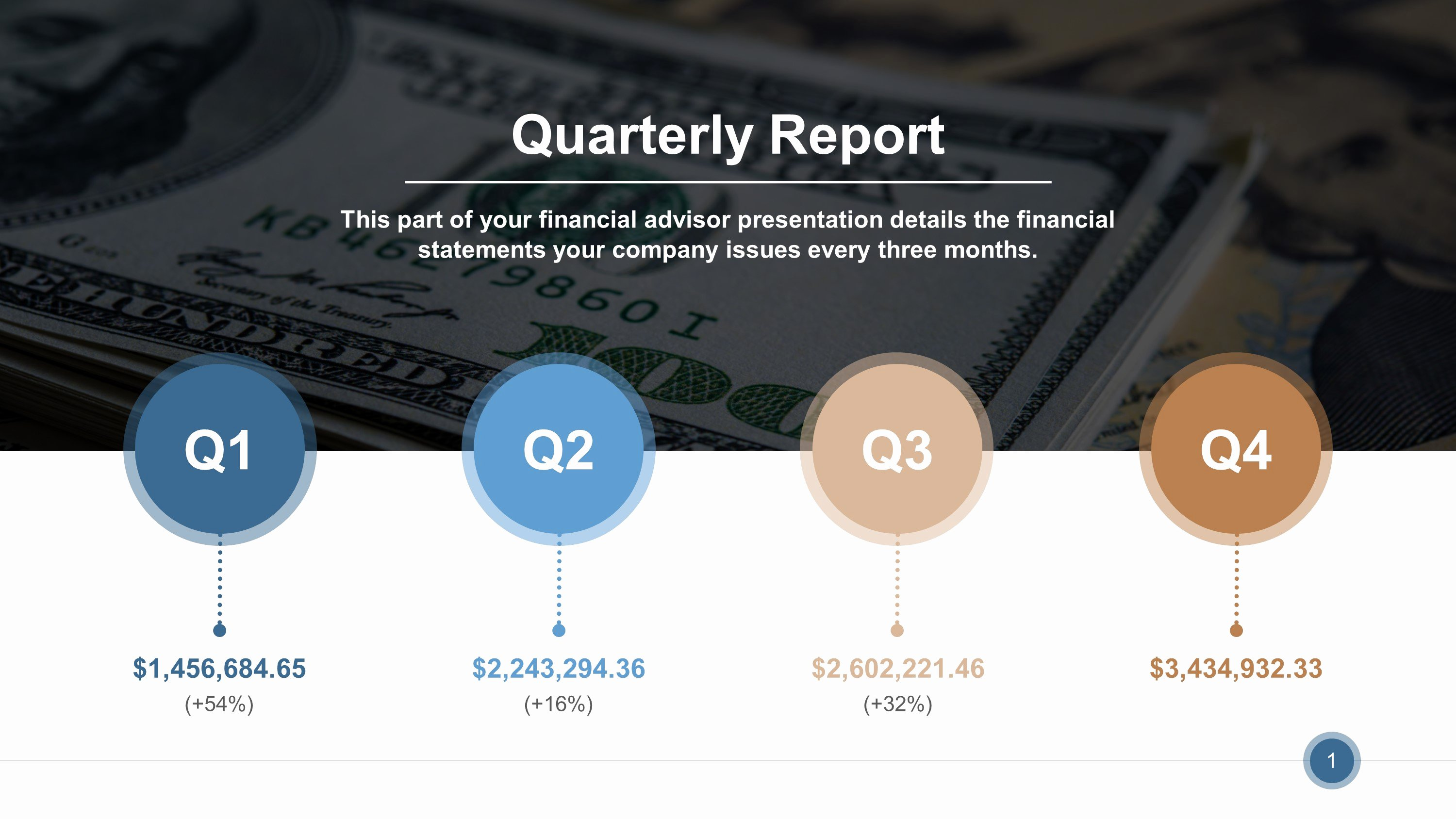 Quarterly Finance Report Template Best Of Free Quarterly Report Powerpoint Slide Templates
