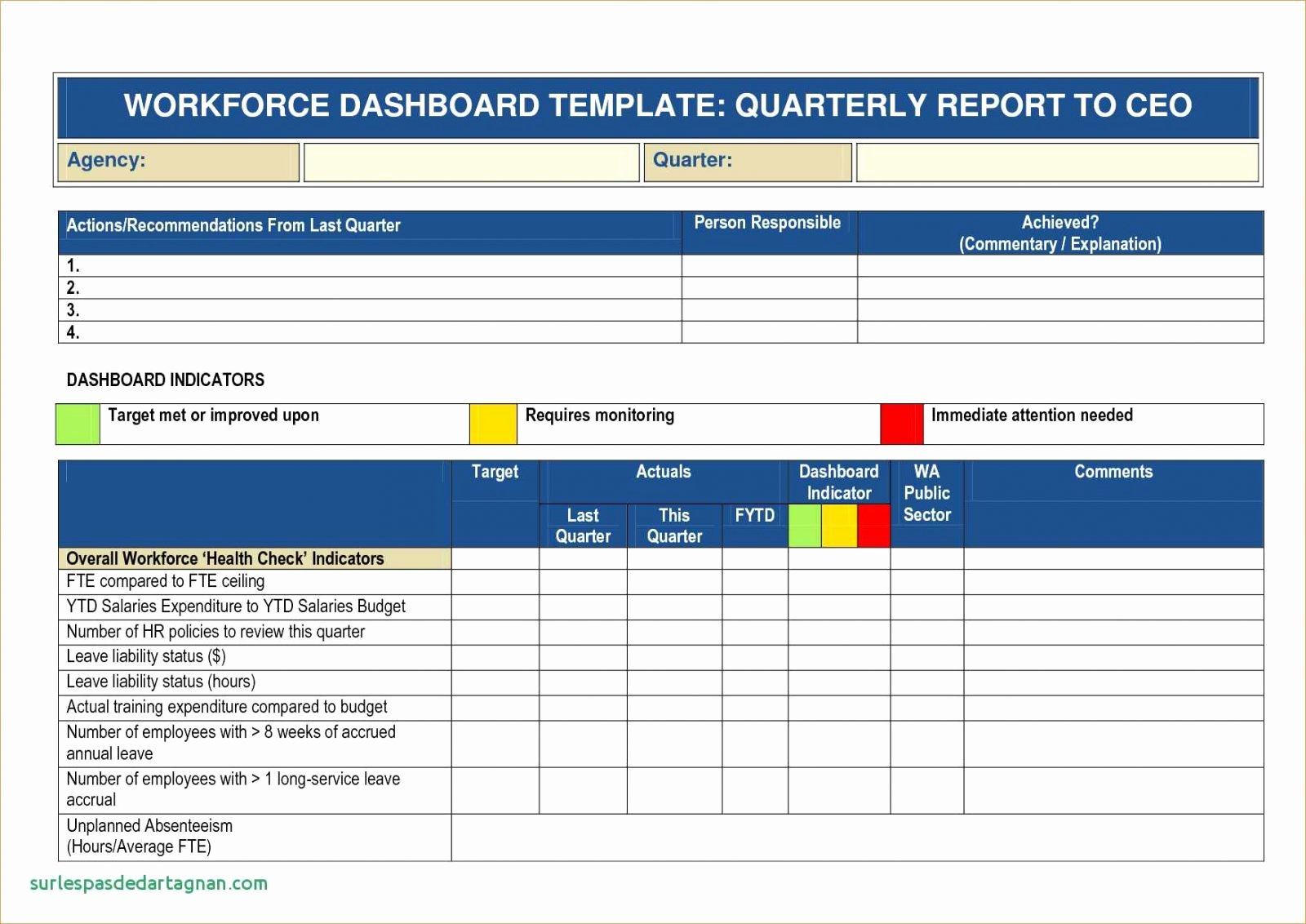 Quarterly Finance Report Template Elegant Quarterly Report Sample