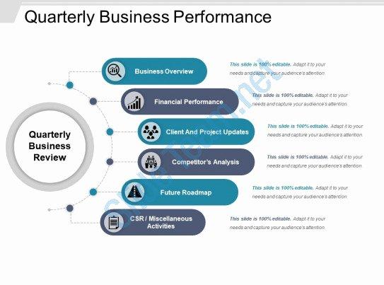 Quarterly Performance Review Template Elegant Quarterly Business Performance Sample Ppt