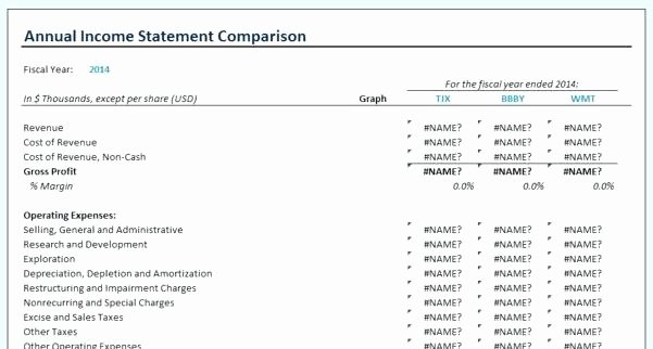 Quarterly Performance Reviews Template Elegant Download Employee Evaluation Performance Excel Template