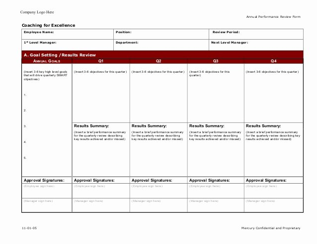 Quarterly Performance Reviews Template Lovely Coaching for Excellence Employee Annual Performance