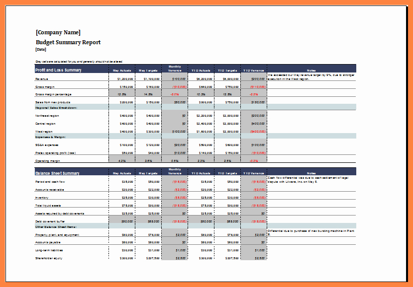 Quarterly Report Template Excel Elegant 5 Monthly Financial Report Excel Template