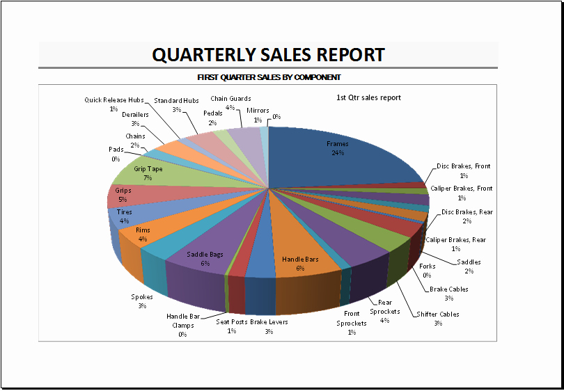 Quarterly Report Template Excel Lovely Quarterly Sales Report Template for Excel