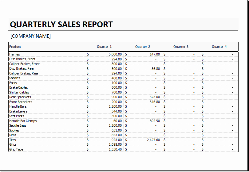 Quarterly Report Template Excel Luxury Quarterly Sales Report Template for Excel