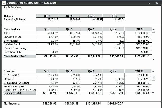Quarterly Report Template Excel Unique Church Financial Statement Template Excel Mythologenfo