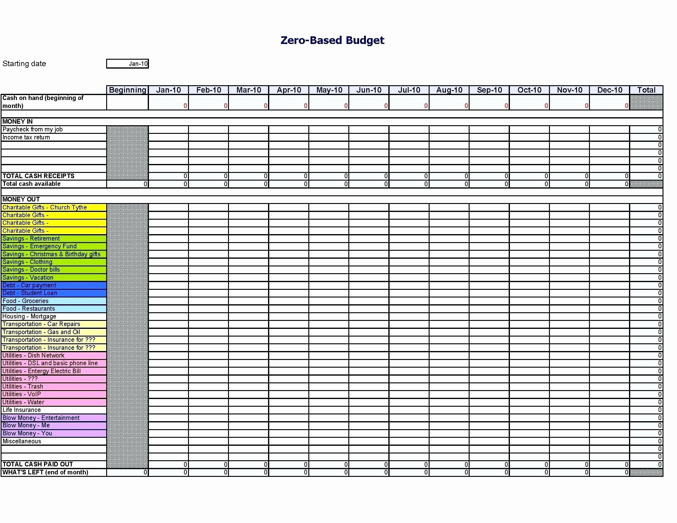 Quarterly Report Template Excel Unique Template Quarterly Report Template Small Business