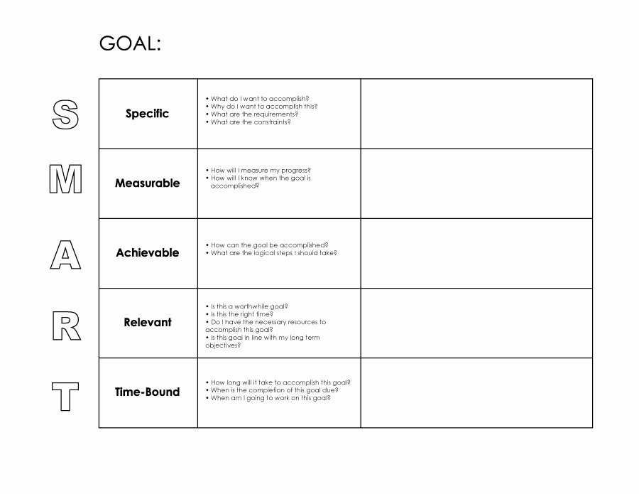 Real Estate Goals Template Elegant 48 Smart Goals Templates Examples & Worksheets Template Lab