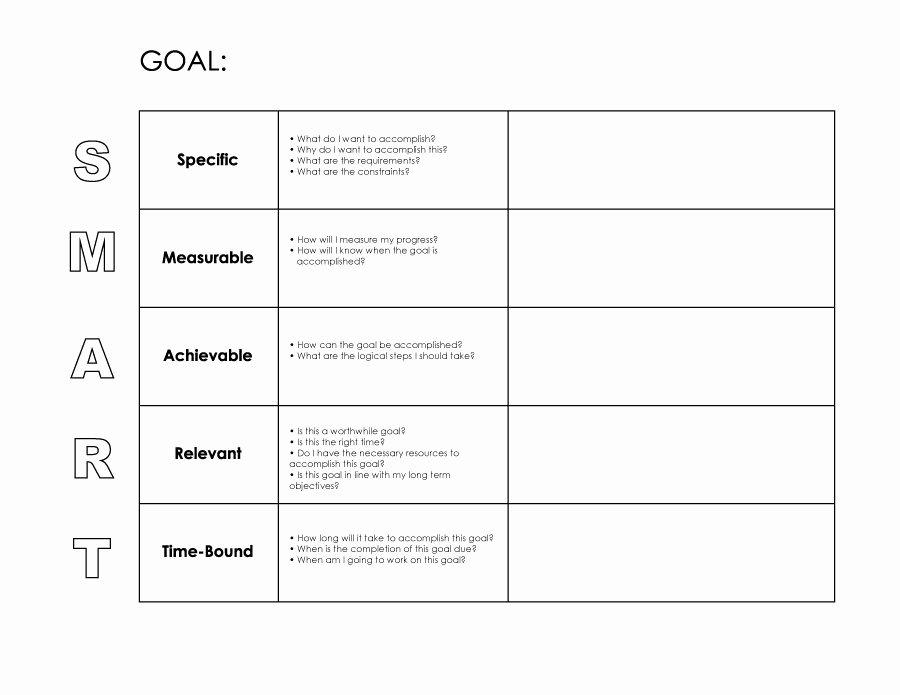 Real Estate Goals Template Elegant 48 Smart Goals Templates Examples & Worksheets Template Lab